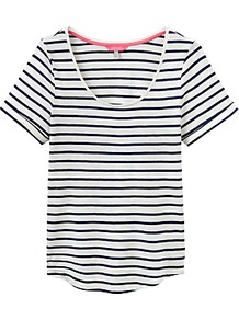 Daily Stripe T Shirt - pattern: horizontal stripes; style: t-shirt; predominant colour: white; secondary colour: black; occasions: casual, creative work; length: standard; neckline: scoop; fibres: cotton - 100%; fit: body skimming; sleeve length: short sleeve; sleeve style: standard; pattern type: fabric; pattern size: light/subtle; texture group: jersey - stretchy/drapey; wardrobe: basic; season: s/s 2017